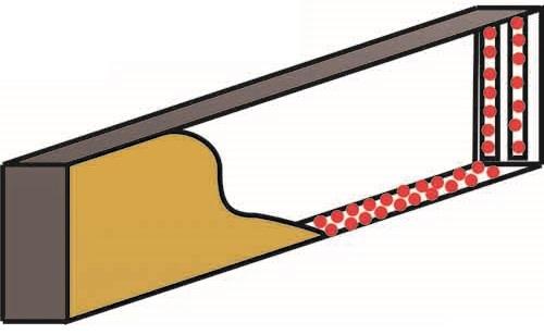 Расположение светодиодной ленты в лайтбоксе