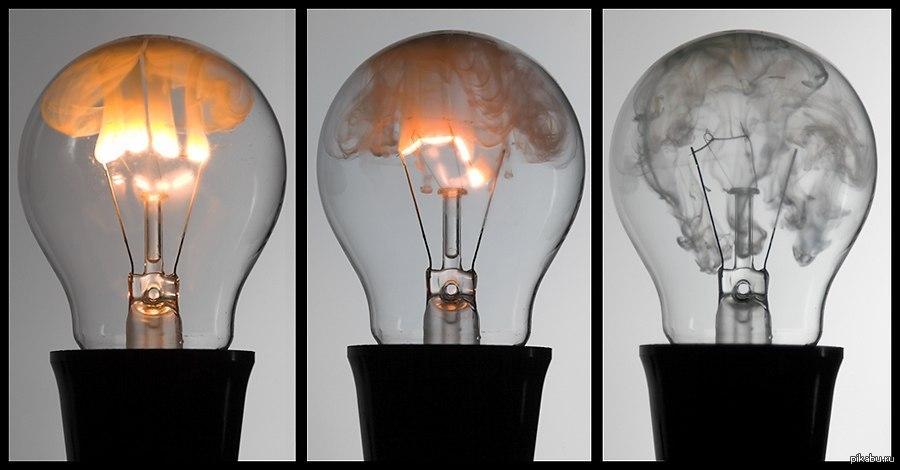 Процесс перегорания лампы накаливания
