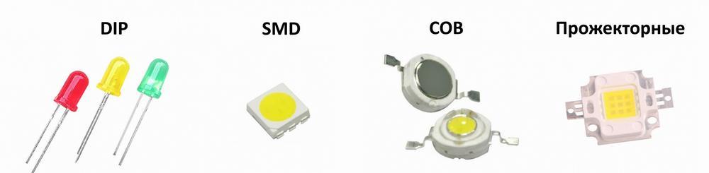 Типы корпусов светодиодов
