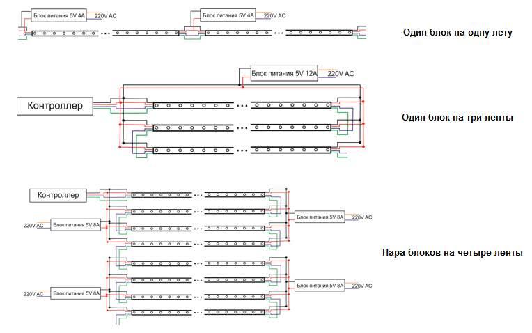 Схемы питания LED-лент
