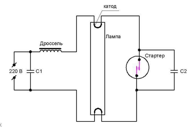 Стартер на схеме лампы