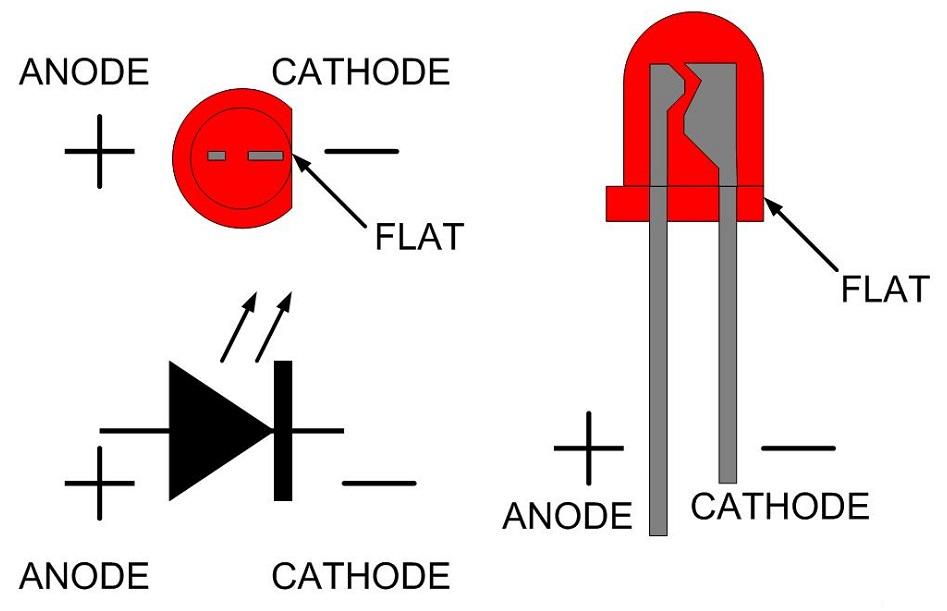 Плюс и минус светодиода