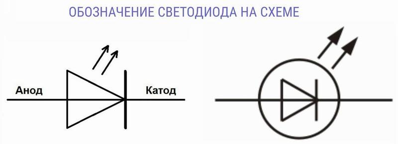 Обозначение светодиода на схеме