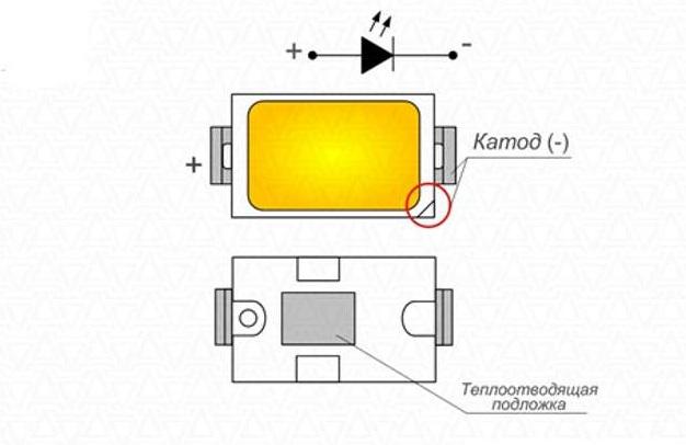 Полярность SMD светодиода