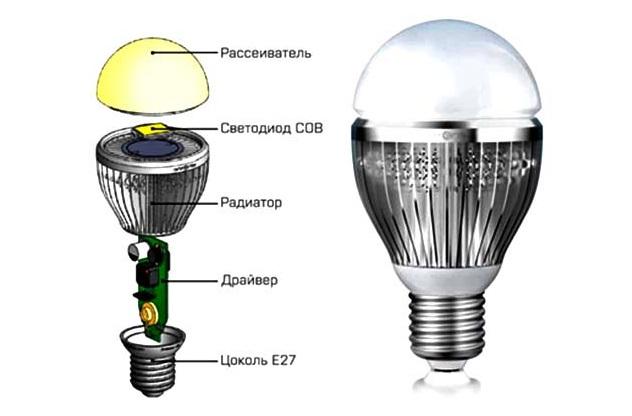 Устройство LED-лампы