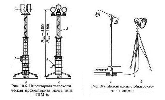 Вышки и треноги для осветительного оборудования