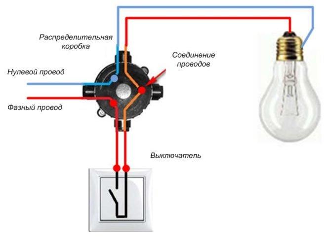 Простейшая схема подключения лампочки и выключателя