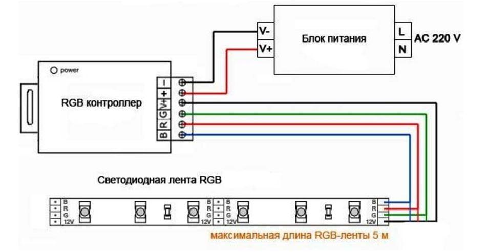 Схема подключение RGB-ленты