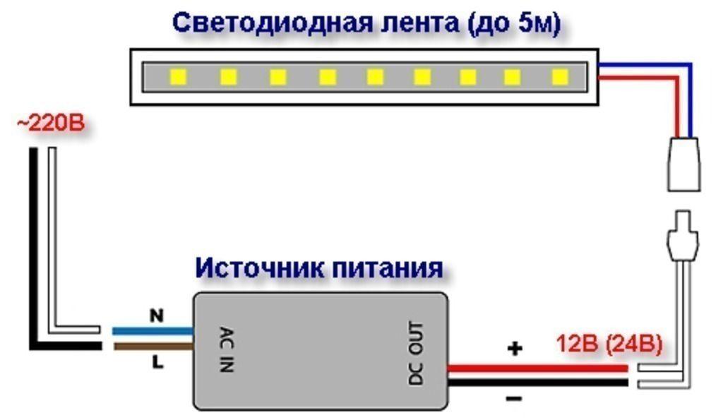 Схема подключения через блок питания