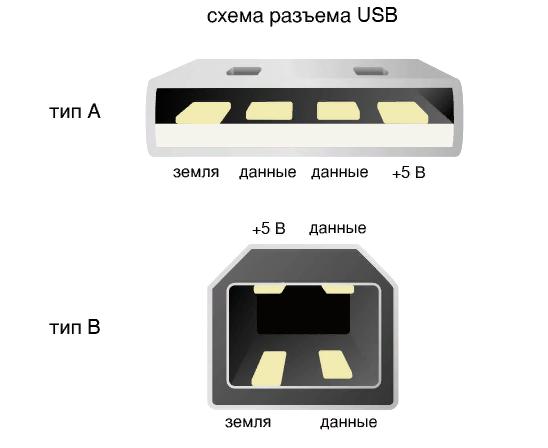 Схема через USB
